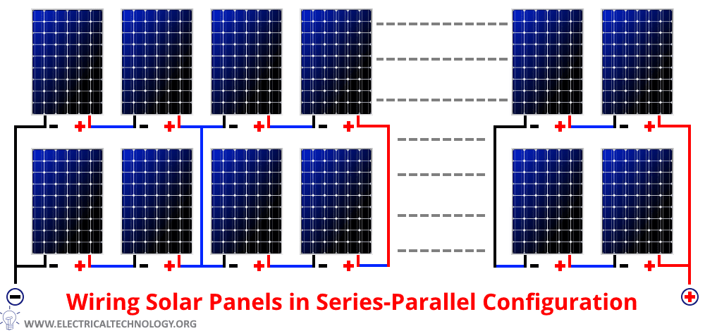Wiring Solar Panels in Series-Parallel Configuration