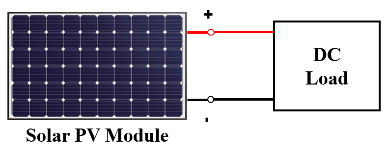 single or multiple PV modules directly to the DC load