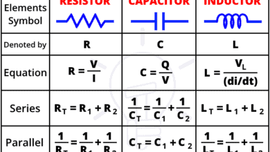 Photo of Resistance, Capacitance & Inductance in Series-Parallel – Equation & Formulas