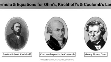 Formula & Equations for Ohm's, Kirchhoff's & Coulomb's Laws