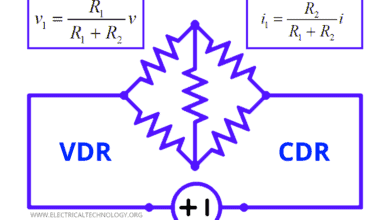 Voltage & Current Divider Rules (VDR & CDR) Equations