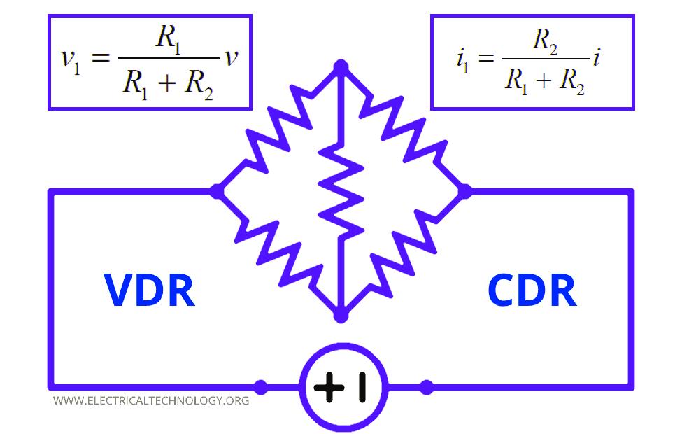 Voltage & Current Divider Rules (VDR & CDR) Equations