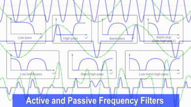 Active and Passive Frequency Filters - Formulas & Equations