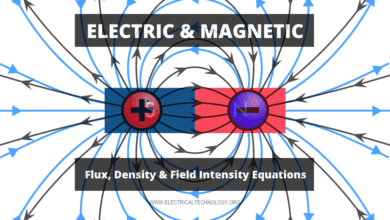 Electric & Magnetic Flux, Density & Field Intensity Formulas