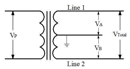 Centre-Tapped-Transformer for Mobile Phone Charger Circuit