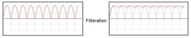 Filtration in AC to DC conversion circuit