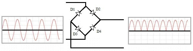 Full Wave Bridge Rectifier Working in Cell Phone Charger