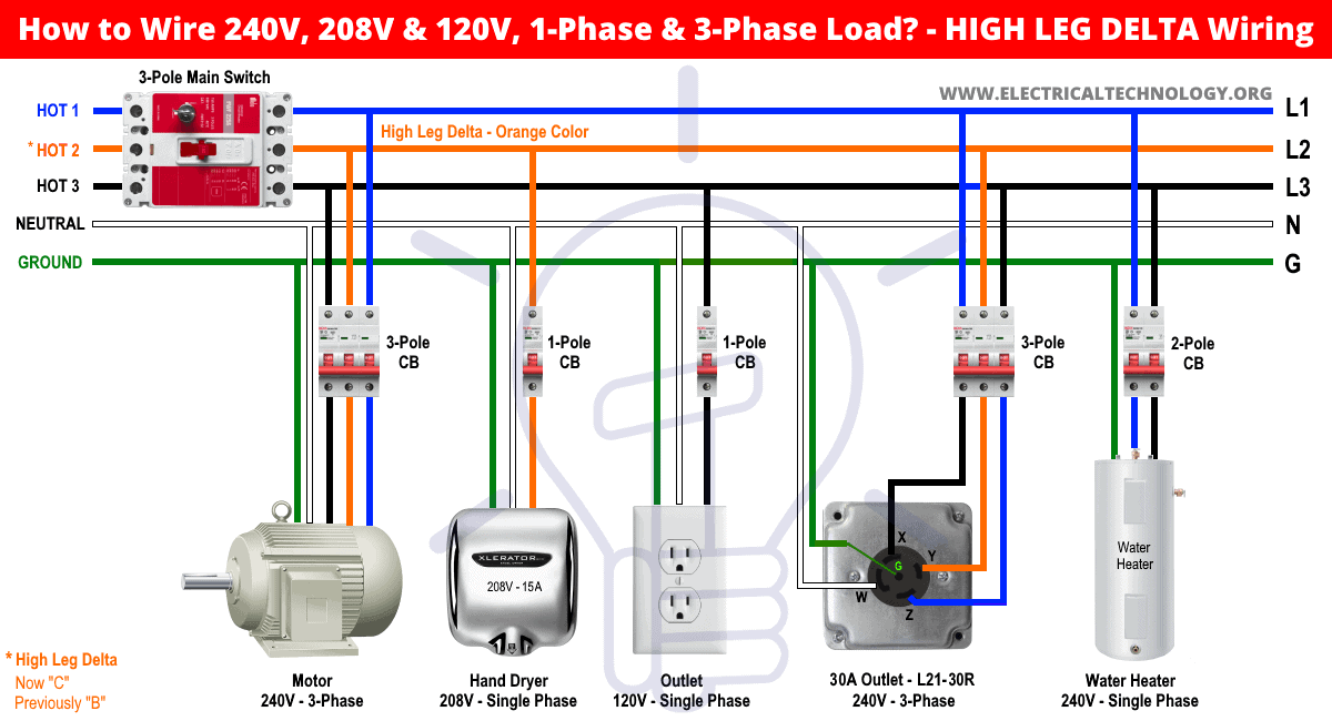 High Leg Delta Wiring - How to Wire 240V, 208V and 120V, 1-Phase & 3-Phase Load