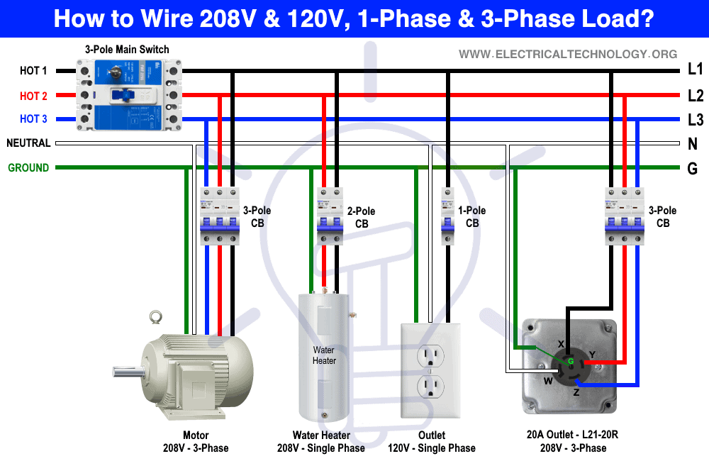How to Wire 120V & 208V, 1-Phase & 3-Phase Load? NEC - USA