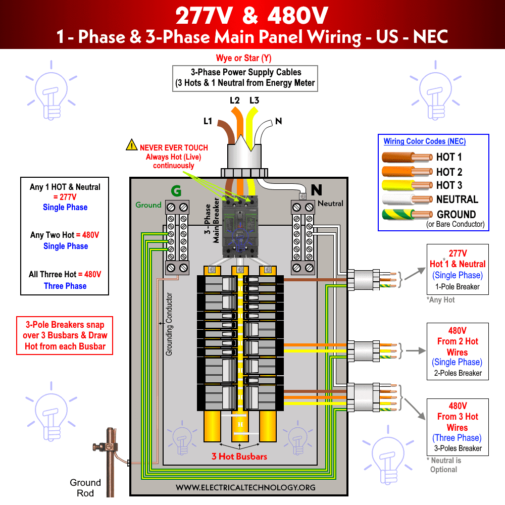 How to Wire 277V & 480V, 1-Phase & 3-Phase, Commercial Main Service Panel