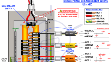 Main Panel Wiring for 120V and 240V According to NEC