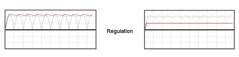 Voltage Regulation IC 7805 Operation in Charging Circuit