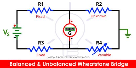 Balanced & Unbalanced Wheatstone Bridge