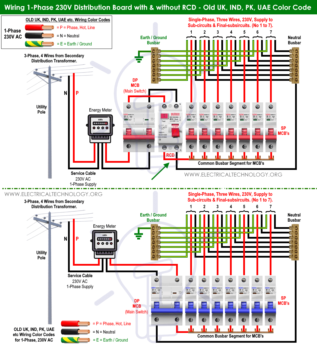 Consumer Unit Wiring with & without RCD - Old UK Wire Color Codes