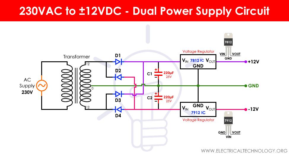 Dual Power Supply Circuit Diagram - 230VAC to ±12VDC