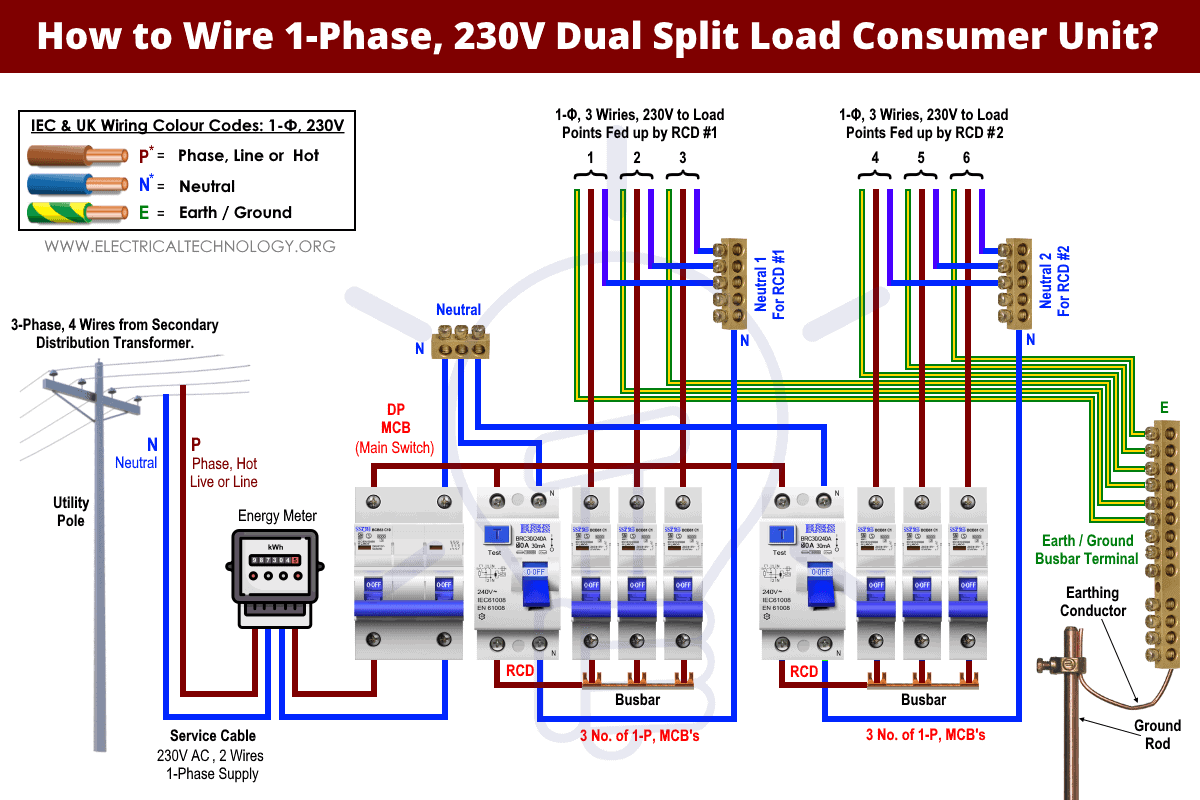 How to Wire Single-Phase, 230V Dual Split Load Consumer Unit - RCD+MCB - IEC, UK & EU
