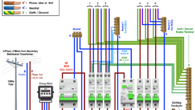 How to Wire a 230V Split Load Consumer Unit - RCD+RCBO - IEC & UK