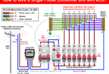 How to Wire a Single Phase Consumer Unit with RCD - IEC, UK & EU