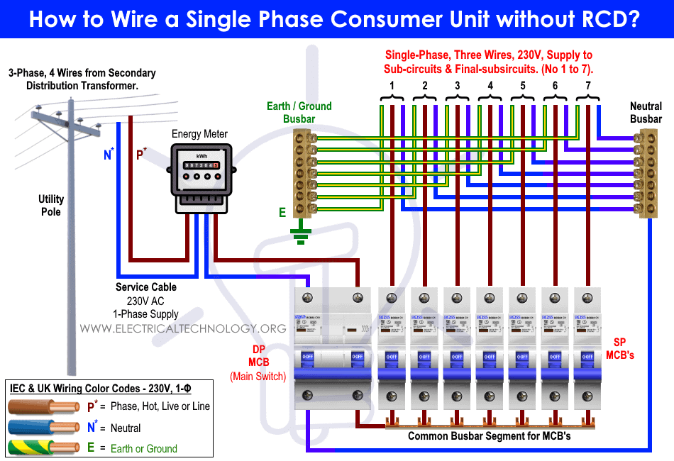 How to Wire a Single Phase Consumer Unit without RCD - IEC, UK & EU