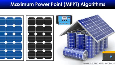 MPPT - Maximum Power Point Algorithms in PV Systems