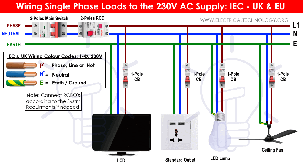 Wiring Load Circuits in 230V Single Phase Consumer Unit