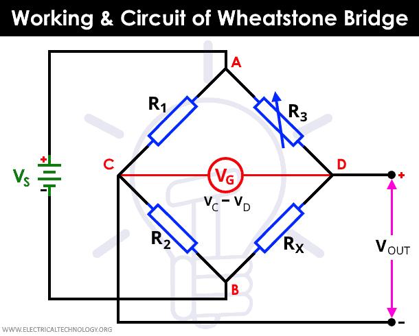 Working & Circuit of Wheatstone Bridge