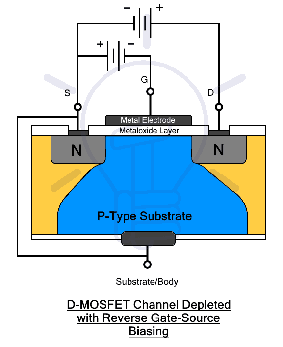 Depletion MOSFET Switched OFF