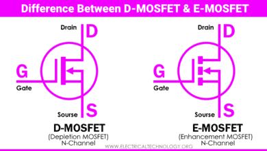 Difference Between D-MOSFET and E-MOSFET