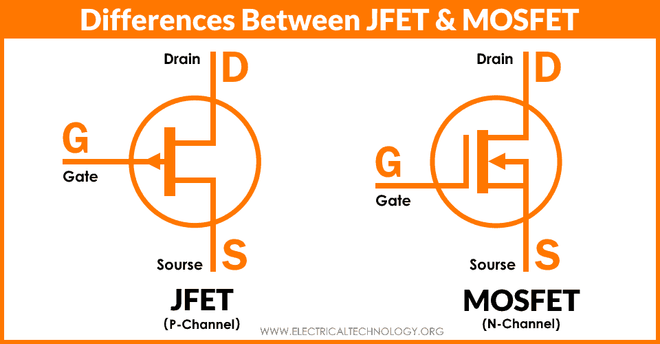 Difference between JFET and MOSFET