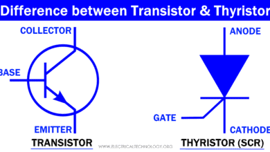 Difference between Transistor & Thyristor (SCR)