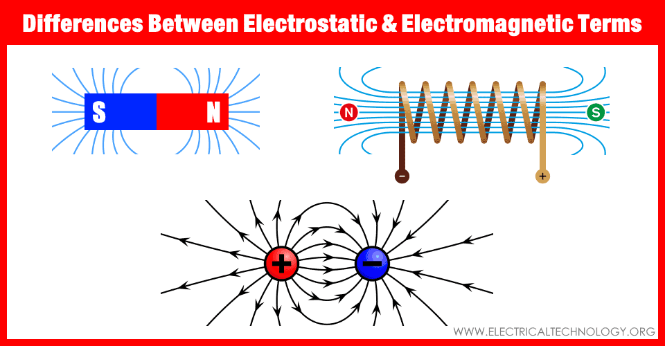 Differences Between Electrostatic and Electromagnetic Terms