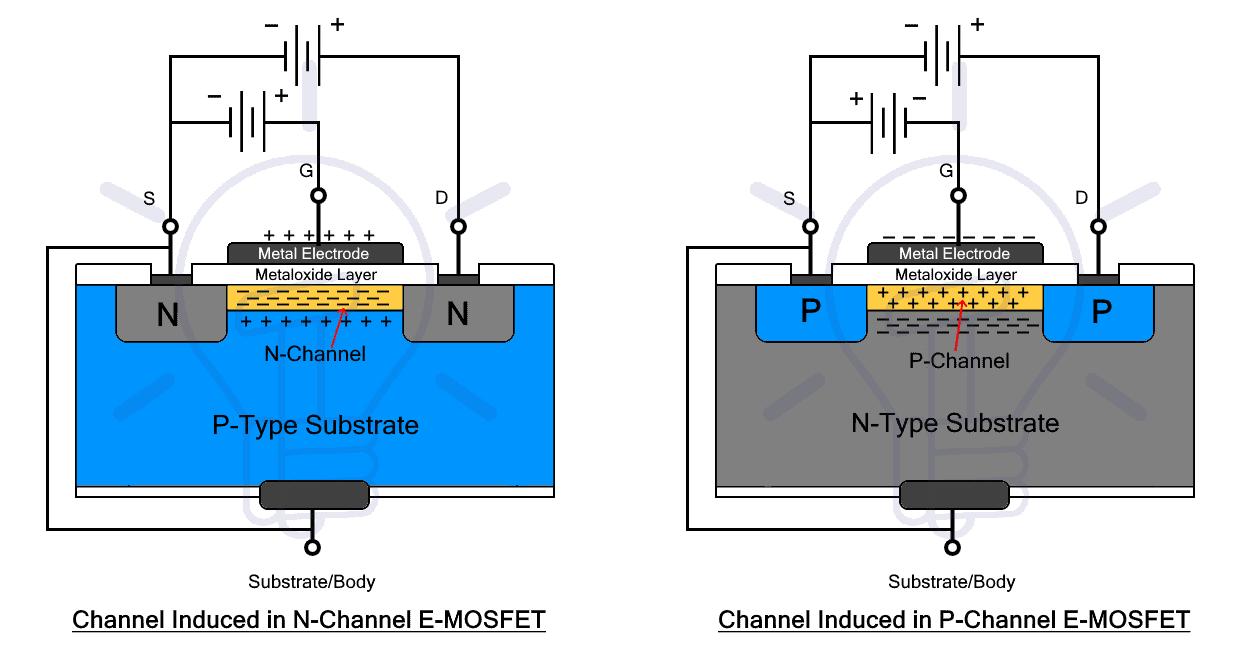 Enhancement MOSFET Biasing