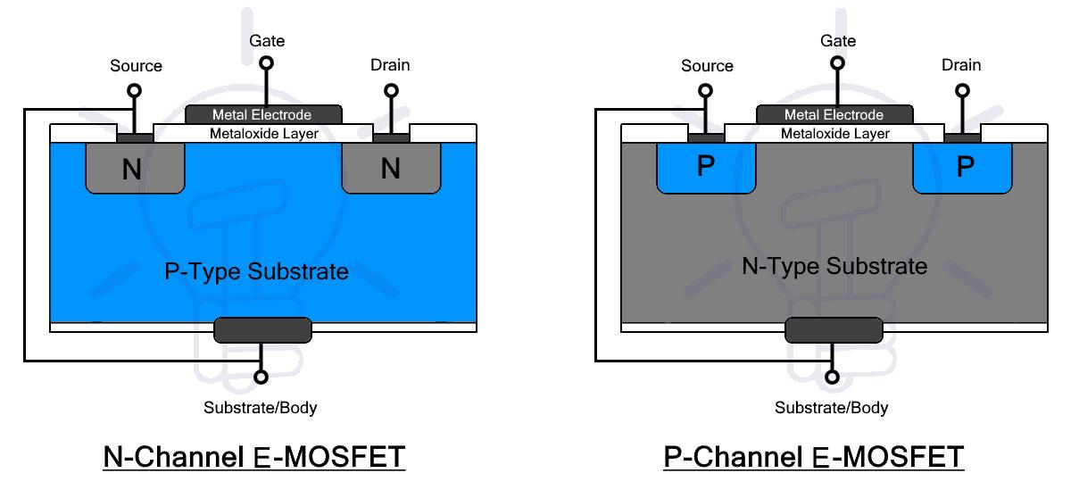 Enhancement MOSFET Structure
