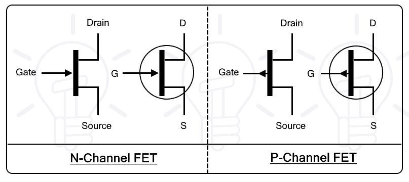FET Symbol