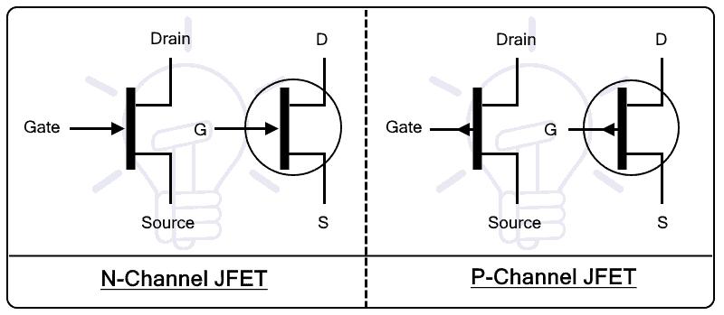JFET Symbol