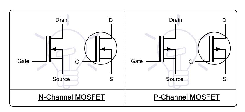 MOSFET Symbol
