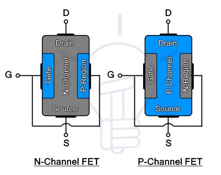 N-channel & P-channel FET