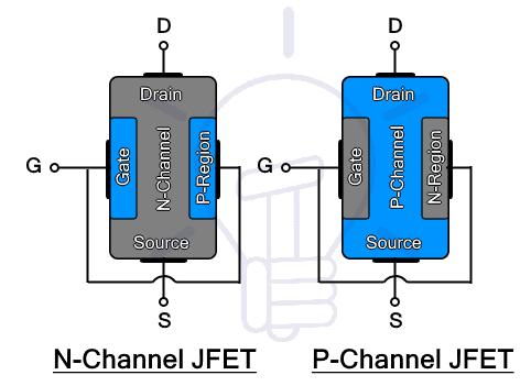 N-channel & P-channel JFET