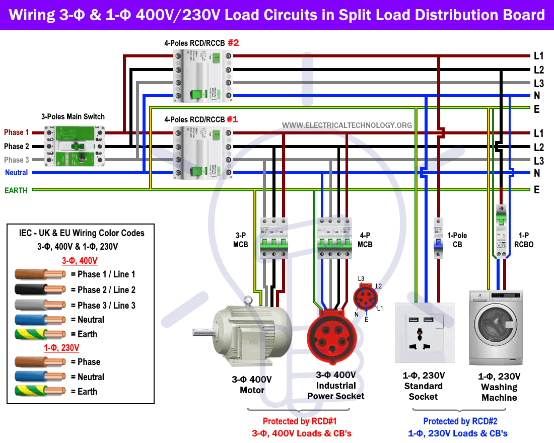 Wiring 3-Φ, 400V & 1-Φ 230V Load Circuits in Split Load Distribution Board
