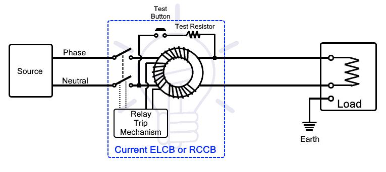 Current ELCB or RCD or RCCB