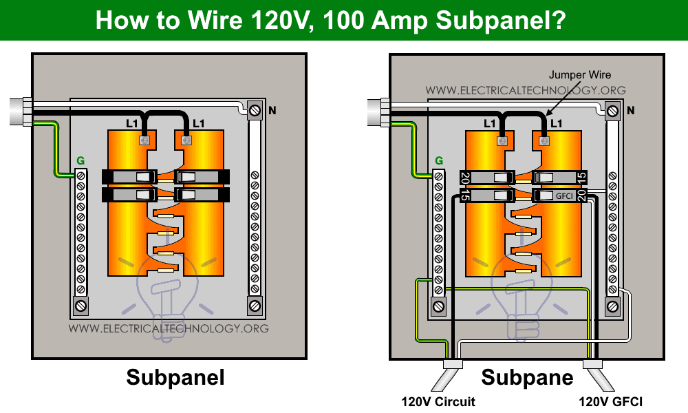 How to Wire 120V, 100 Amp Subpanel