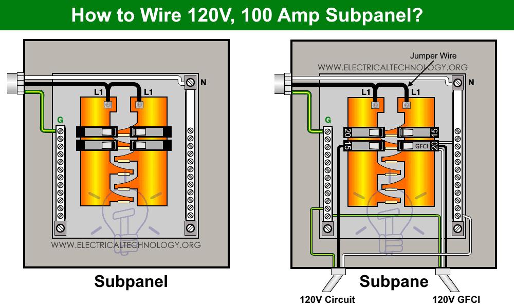 Main Lug Installation For 120v 240v, Wiring Diagram Sub Panel To Garage