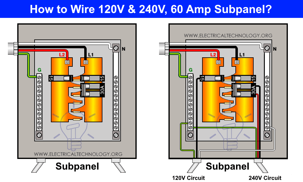 How To Wire A Subpanel Main Lug, Residential 100 Amp Sub Panel Wiring Diagram