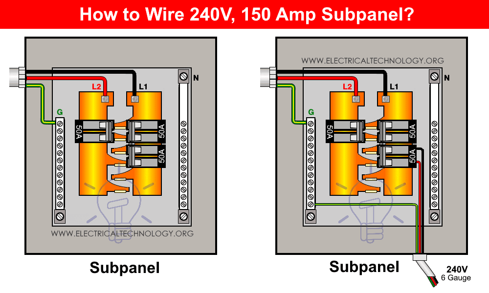 How to Wire 240V, 150 Amp Subpanel