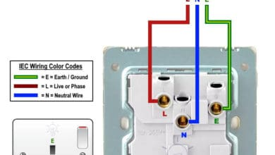 How to Wire a UK 3-Pin Socket Outlet