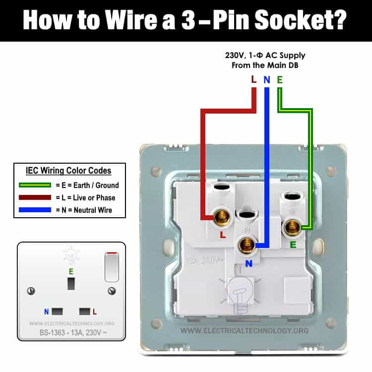 How To Wire A Uk 3 Pin Plug Wiring, 3 Pin Plug Wiring Diagram India