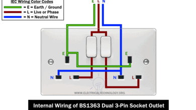 Internal Wiring of BS1363 Dual 3-Pin Socket Outlet
