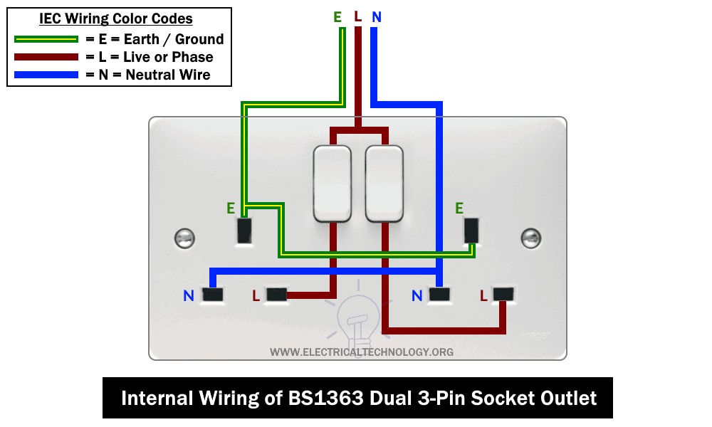 How To Wire A Twin 3 Pin Socket, Socket Wiring Diagram