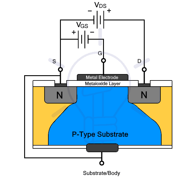N-Channel D-MOSFET Reverse Biased