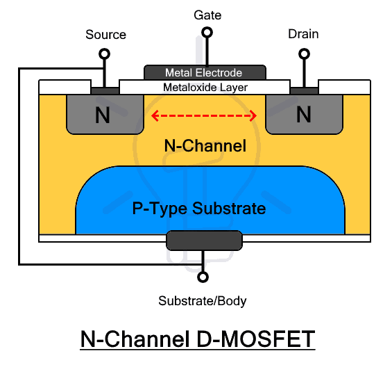 N-Channel Depletion Type MOSFET